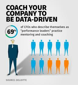 4. Coach your company to be data driven