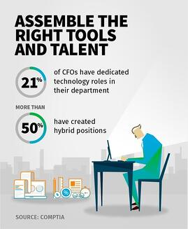 5. Assemble the right tools and talent