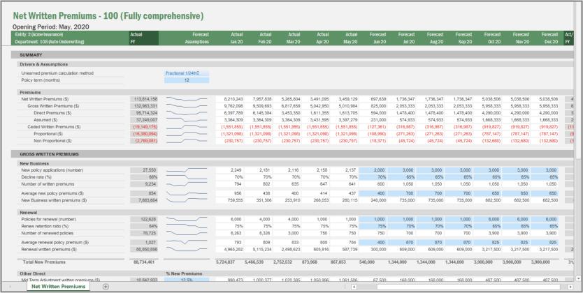 Faruq - Sandbox - Net Written Premiums 1