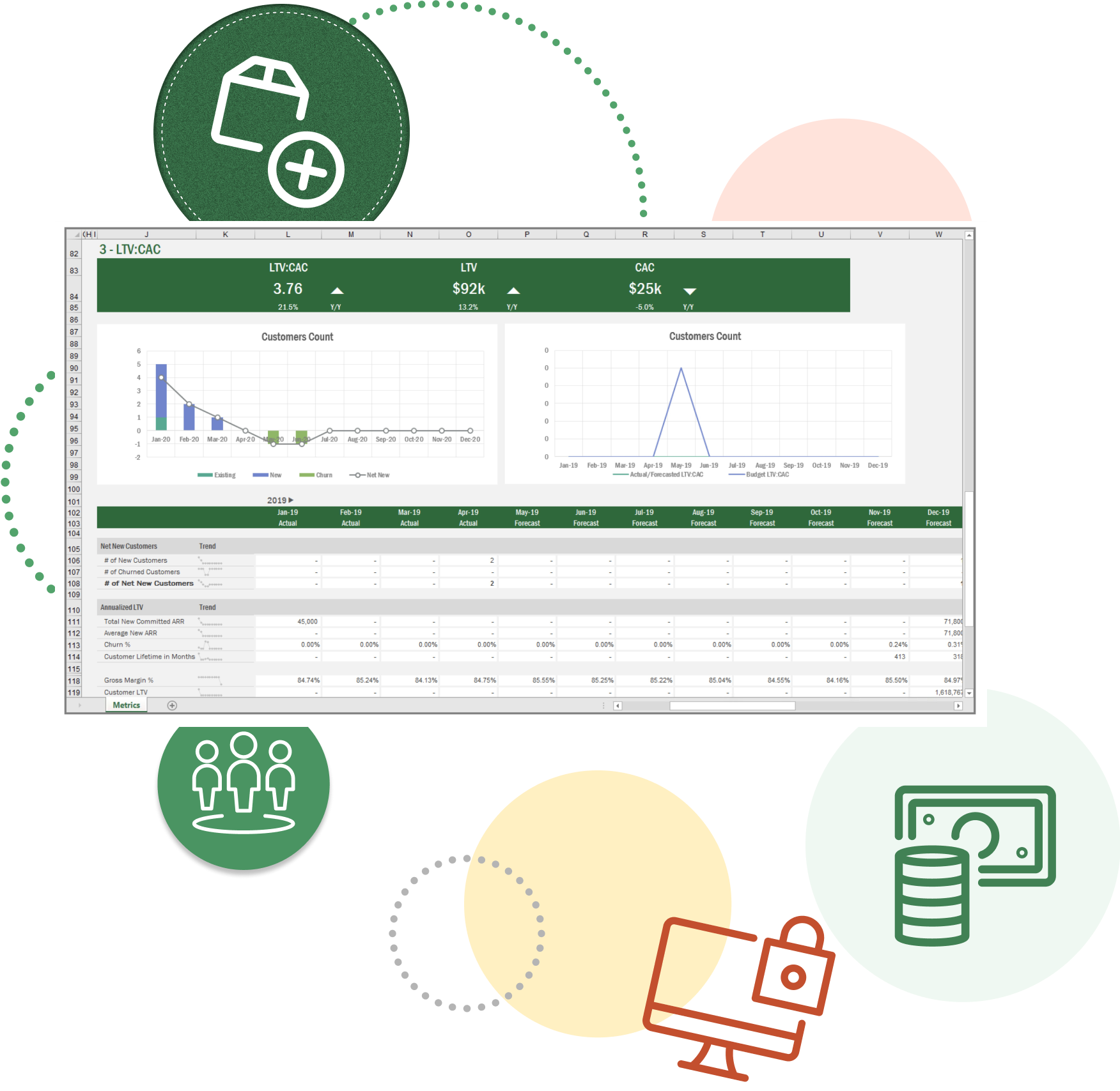 SaaS dashboards and planning tools to help you track churn rates and plan with agility