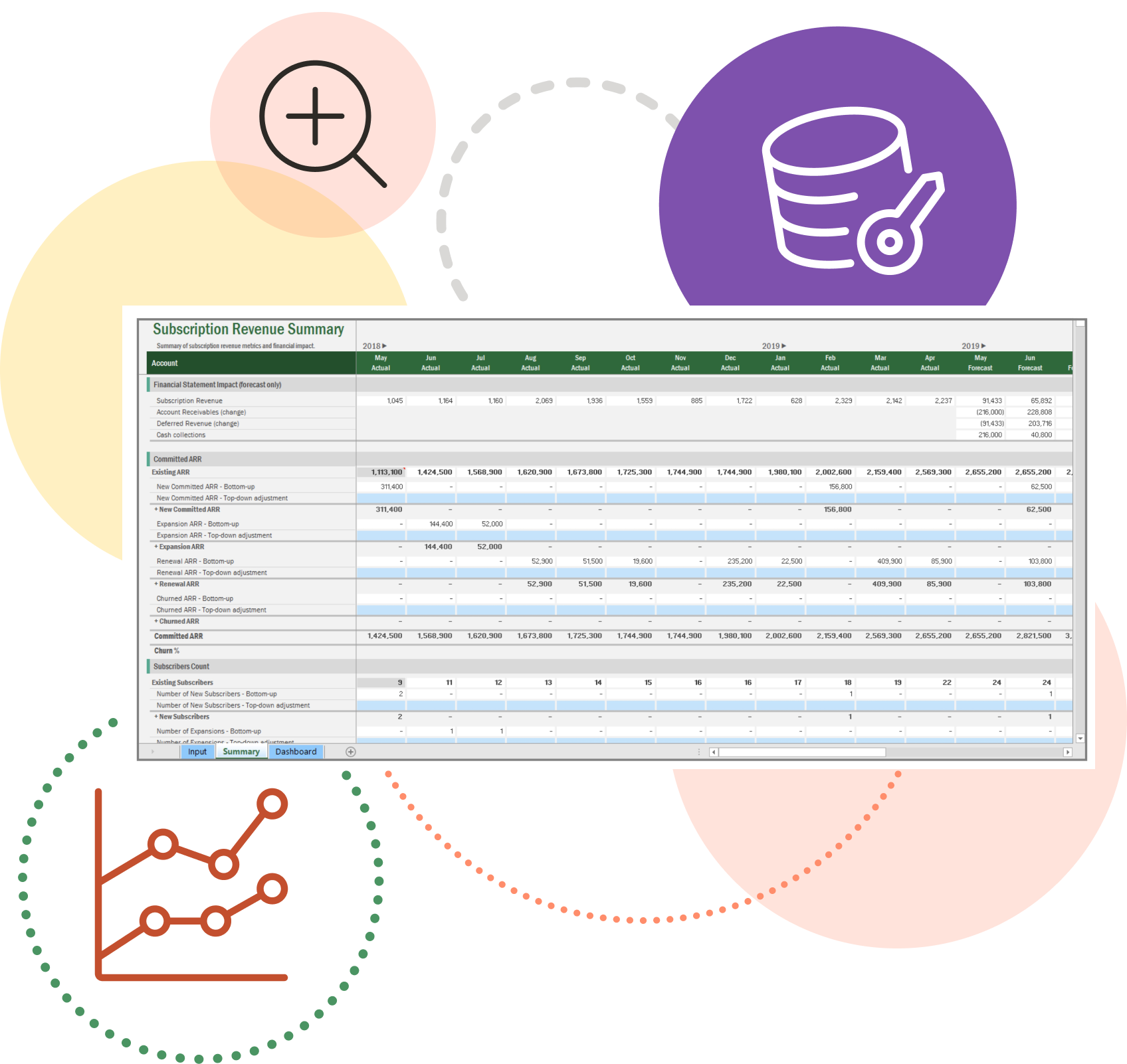 Trust your numbers with effortless integrations and automatic data loading
