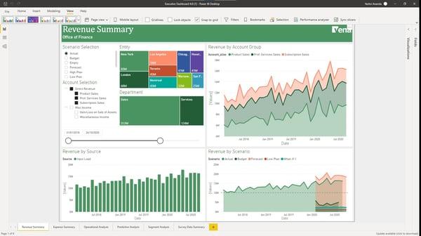 Power BI dashboard - Revenue Summary - Slice and Dice - general graphs