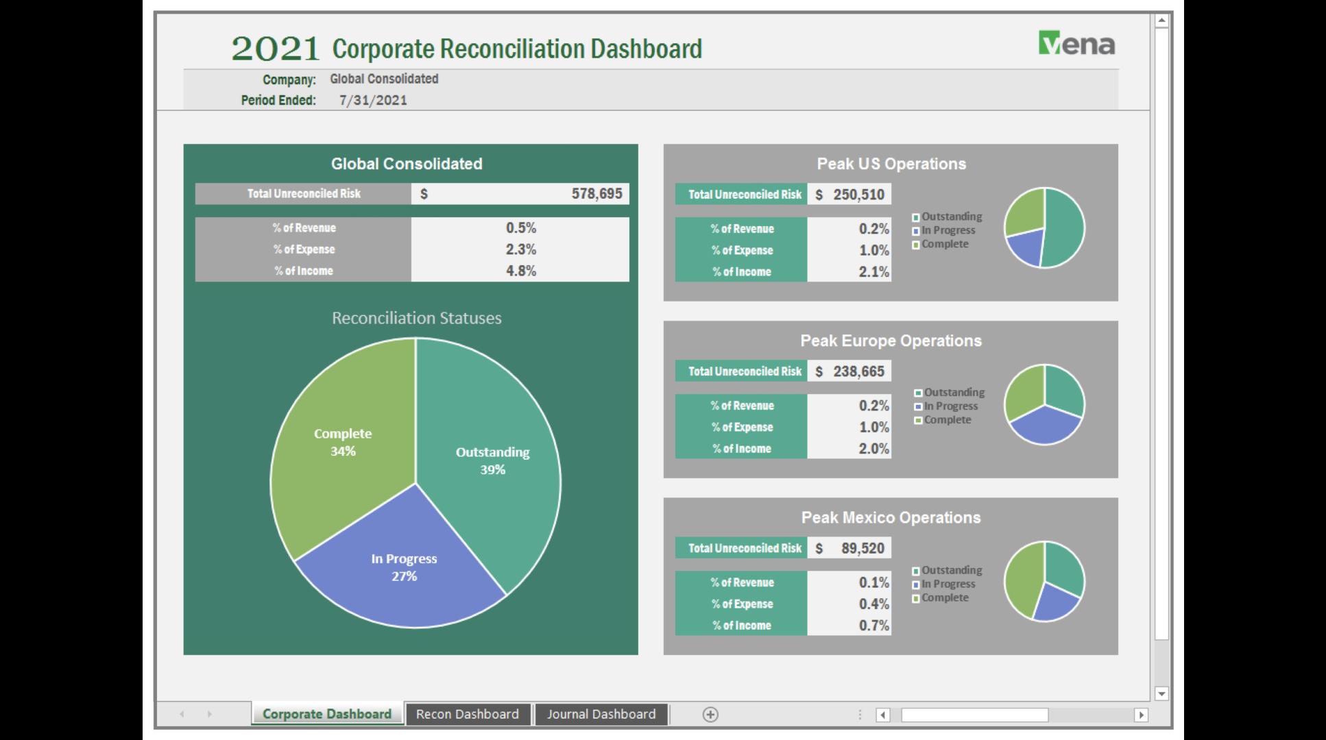 CorporateRec-Dashboard
