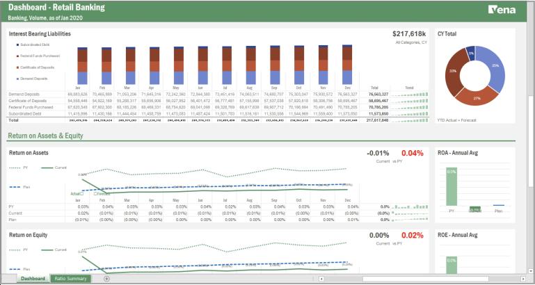 Faruq - Sandbox - Retail KPI 2
