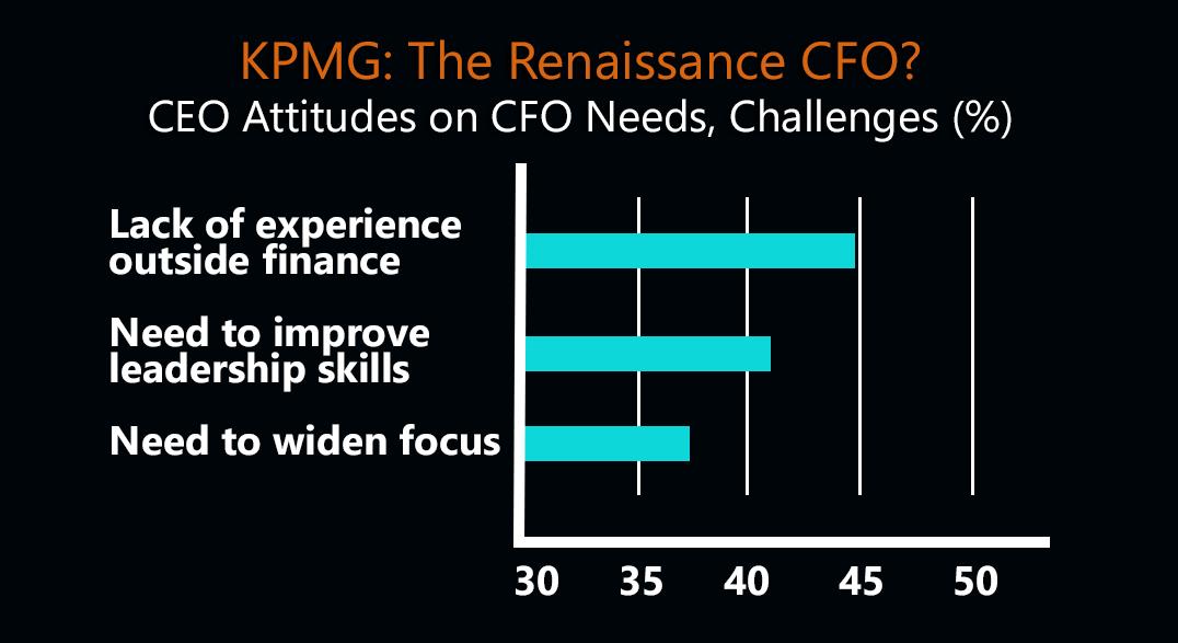 KPMG: The Renaissance CFO Graph