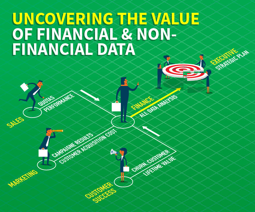 Uncovering the value of financial & non-financial data