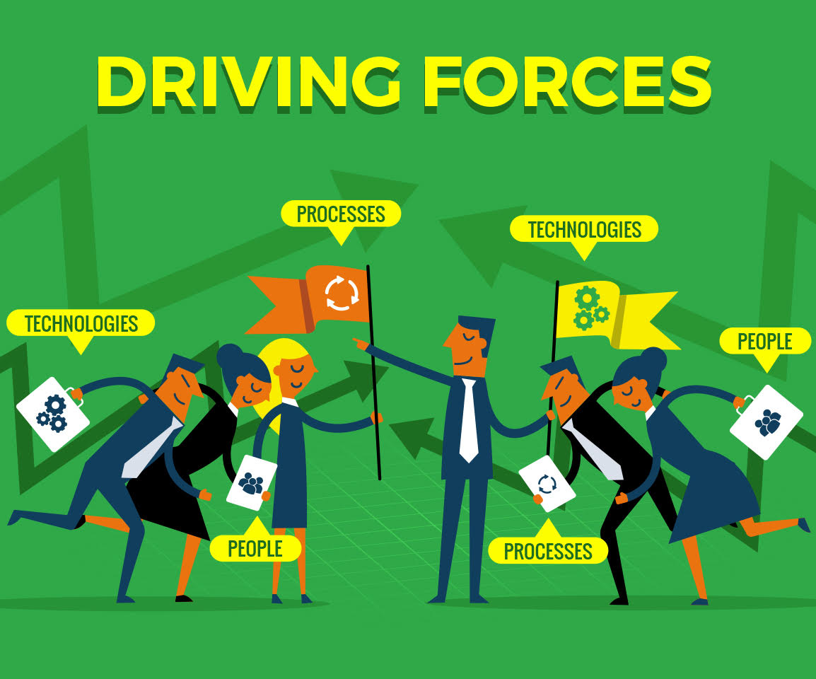 Integrated planning - driving forces - people, process, technology