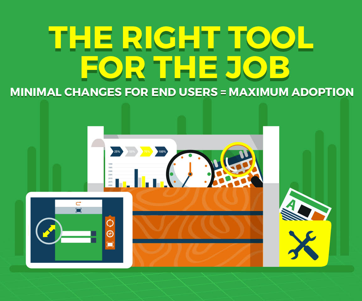 Integrated planning - minimize change, maximize adoption, deliver quick value