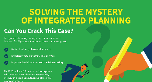 Infographic: Solving the Mystery of Integrated Planning