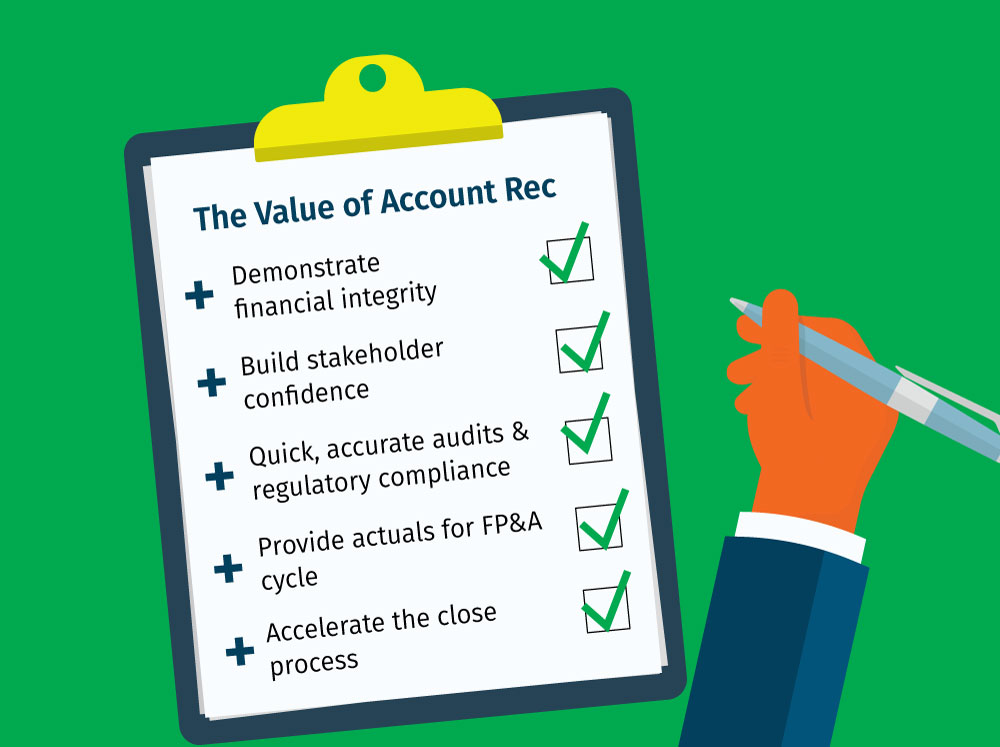 Understanding Account Reconciliation - The Value of Account Rec