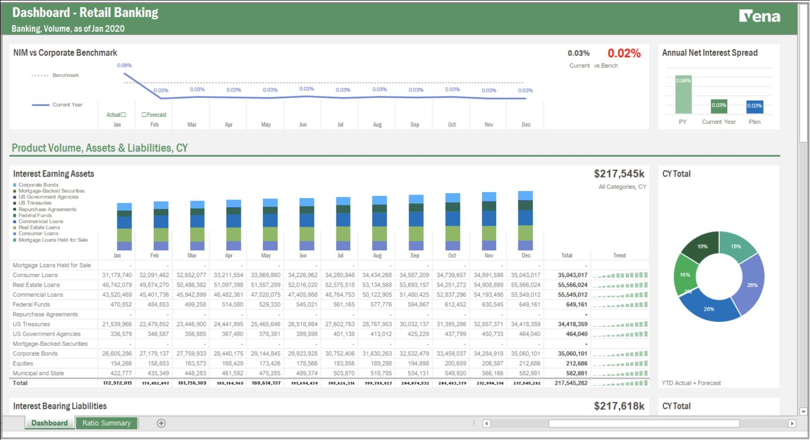 Faruq - Sandbox - Retail KPI 1@2x