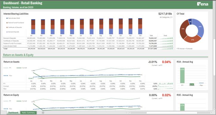 Faruq - Sandbox - Retail KPI 2 (1)