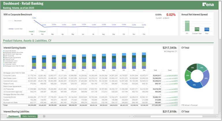 Faruq - Sandbox - Retail KPI 1