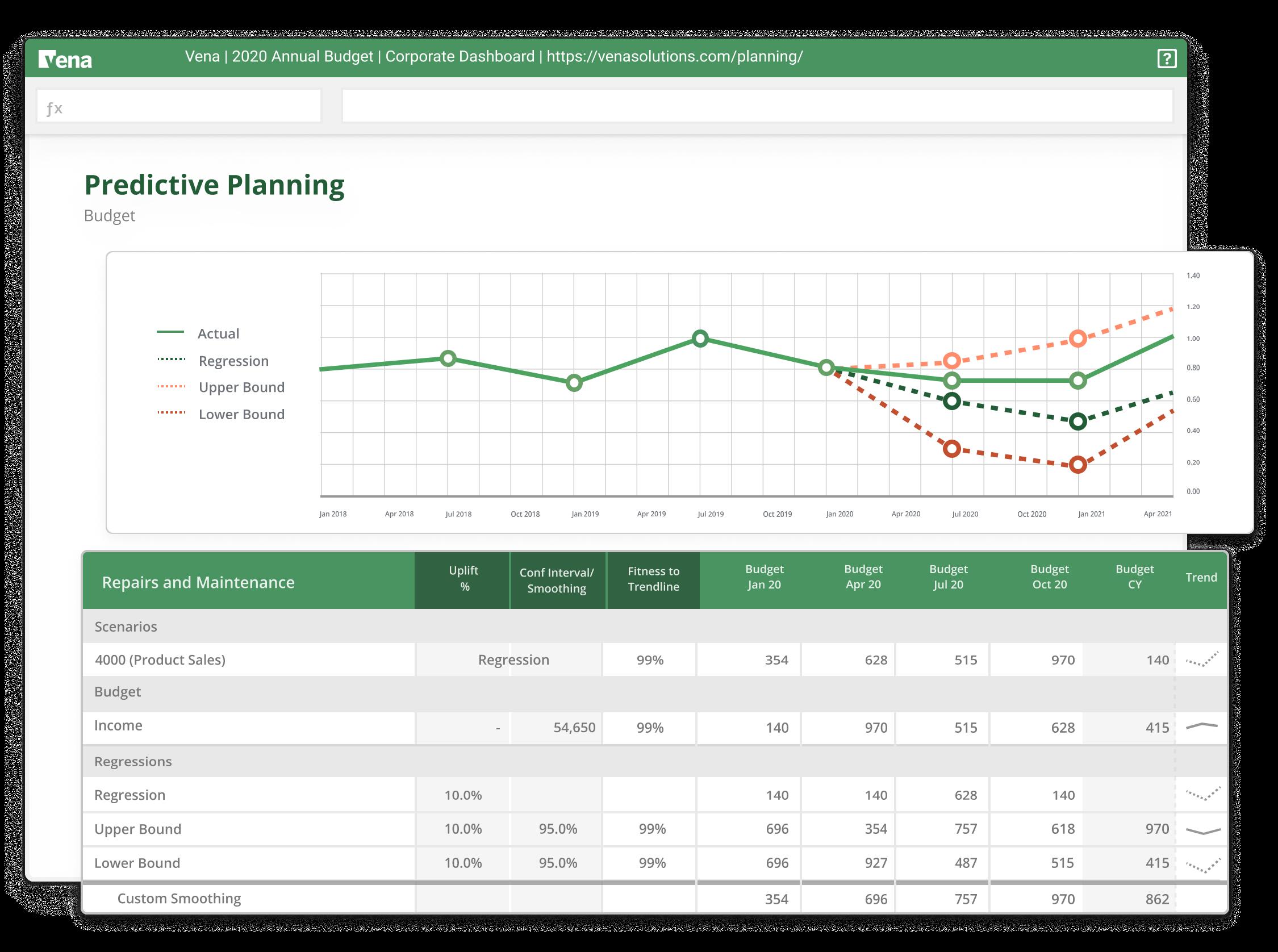 Predictive Planning Final-2