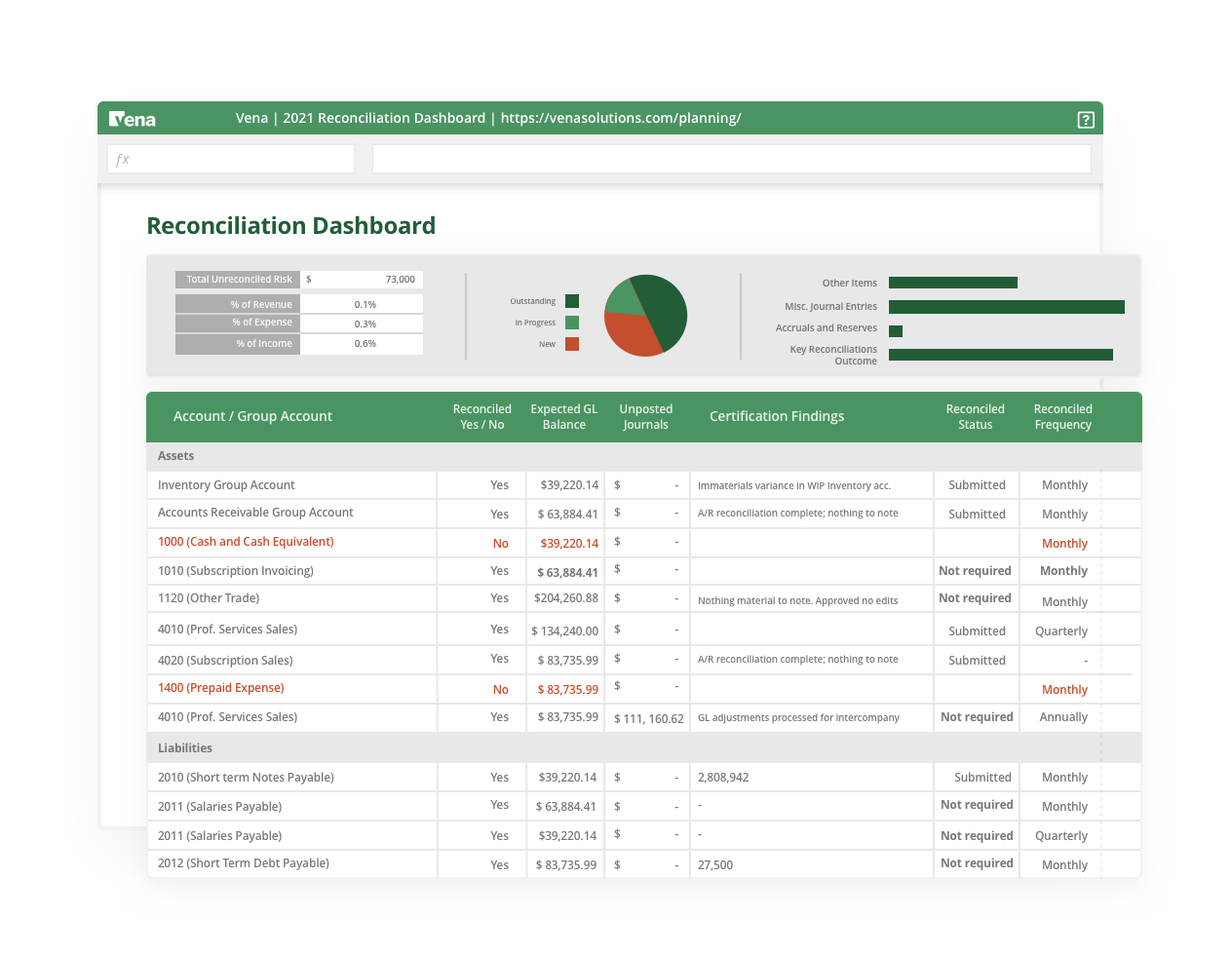 Account-Rec-Dashboard-HD