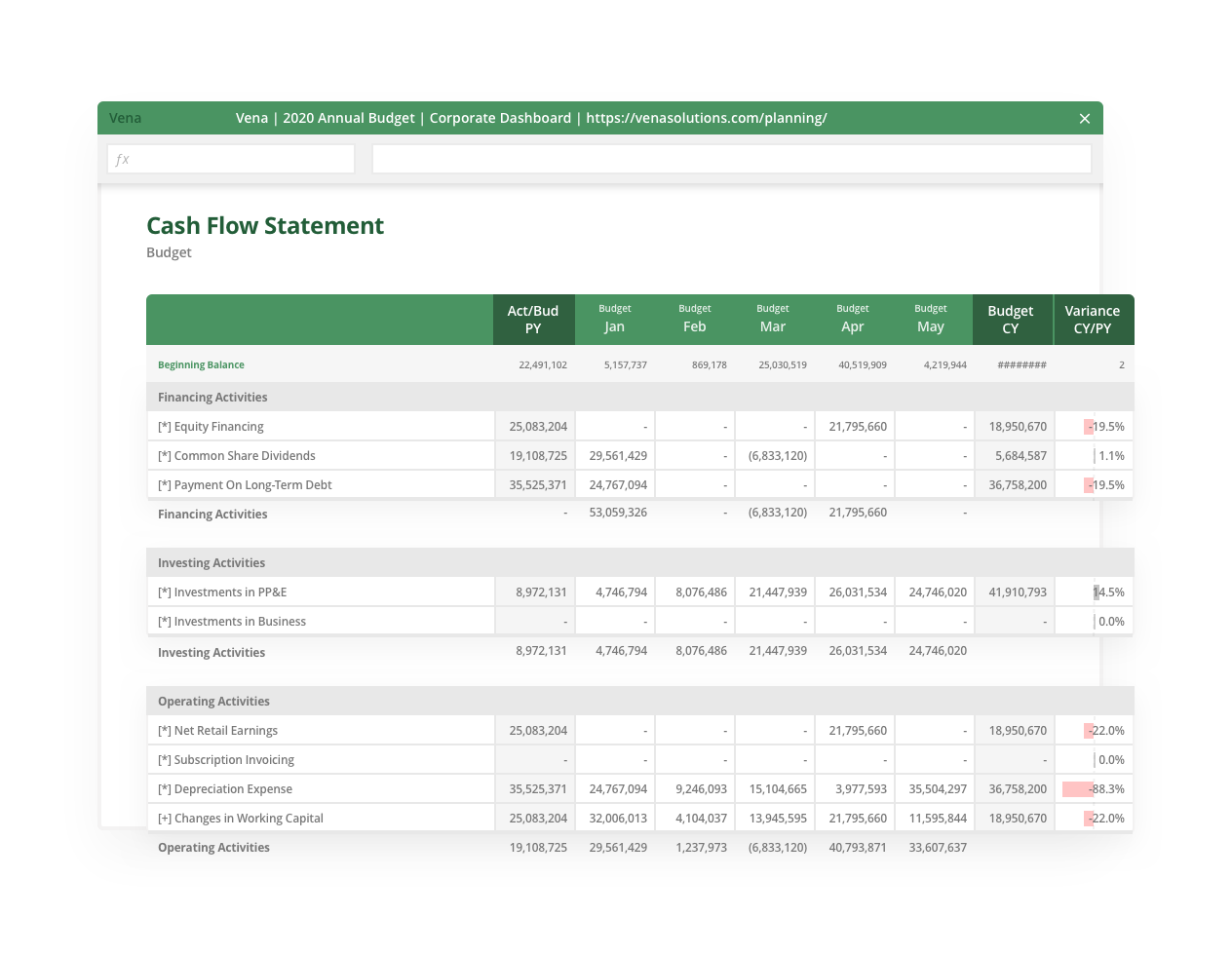 Cash Flow Statement -HD