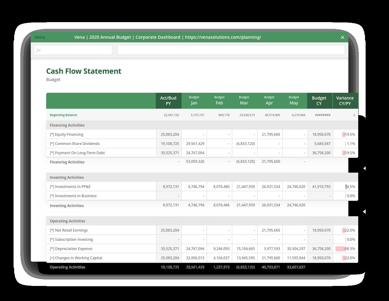 Cash Flow Statement -HD