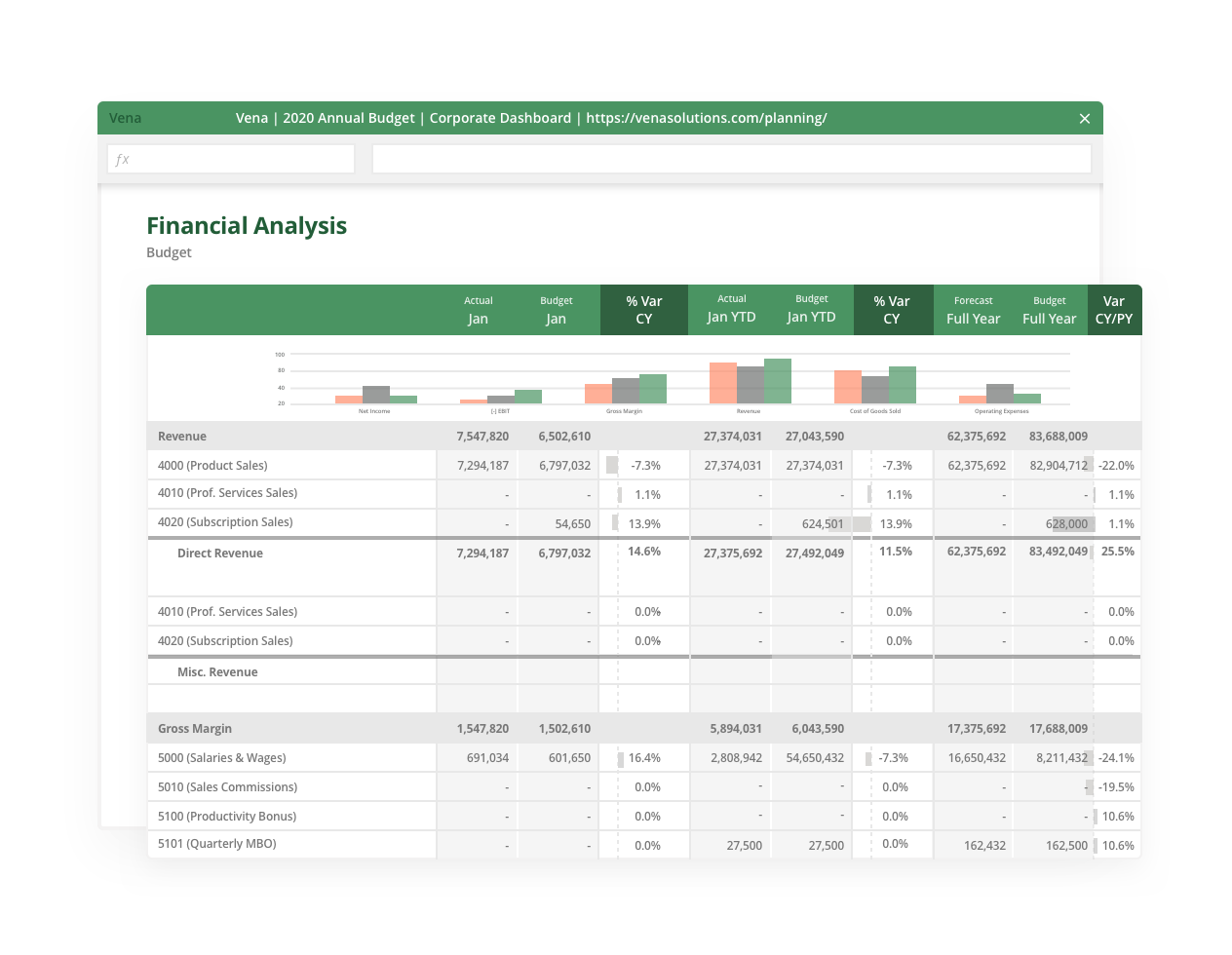 Financial Analysis-HD