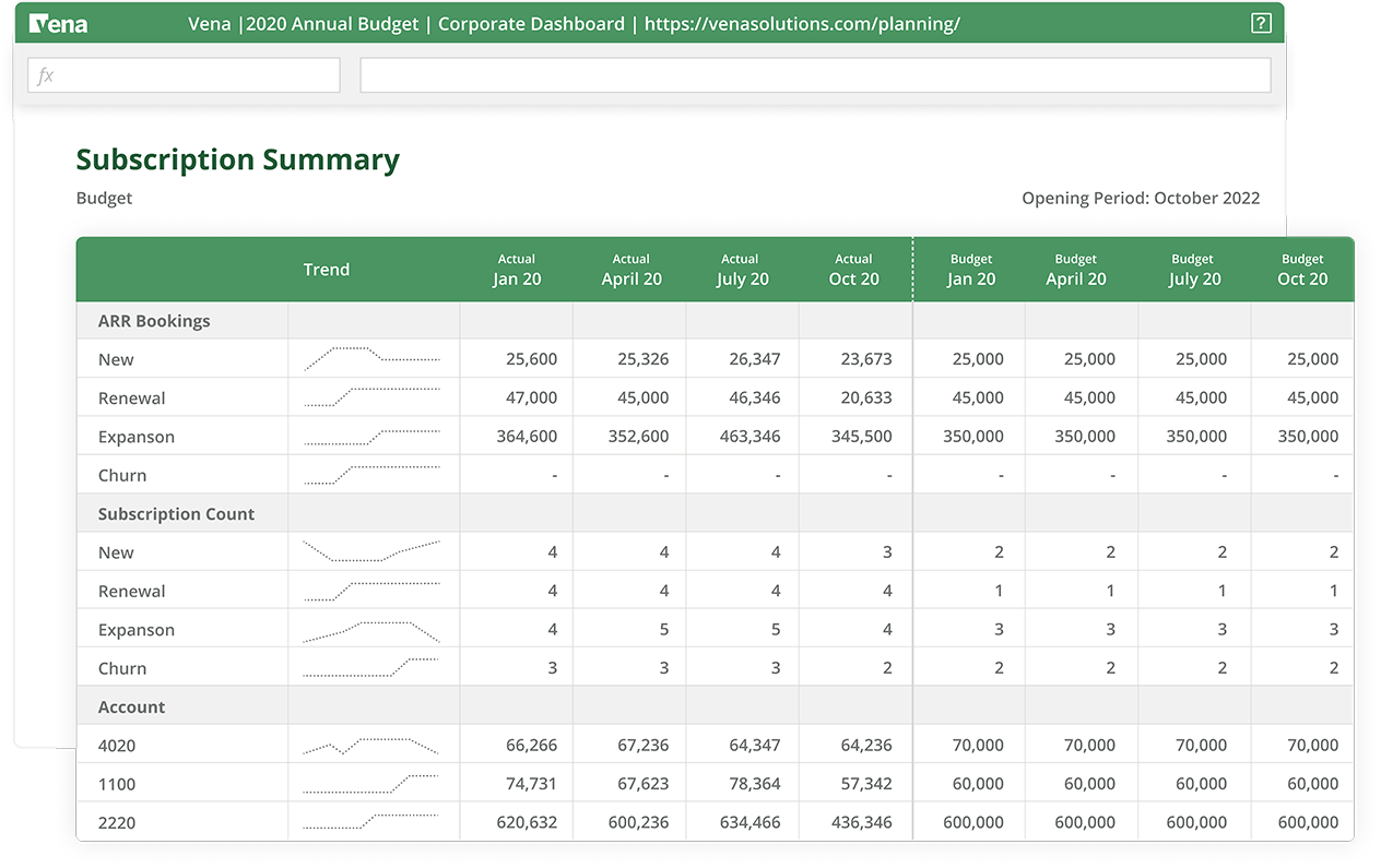 Revenue - Subscription Summary - smaller